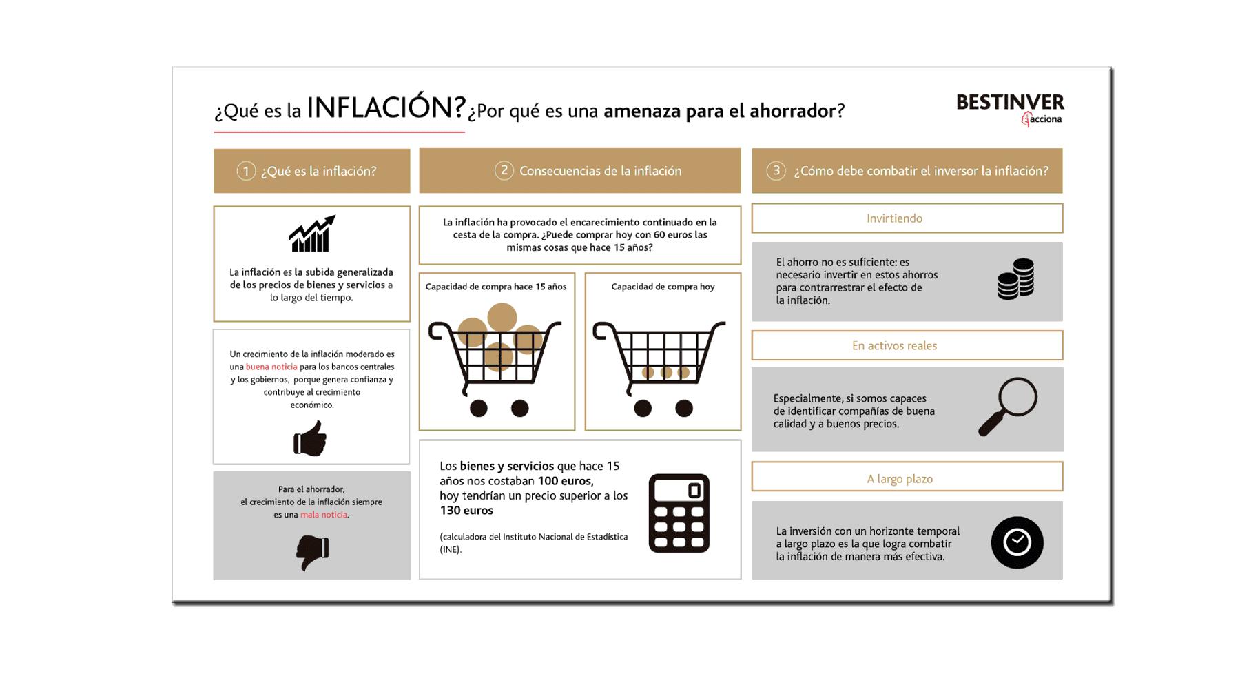 Qué es la inflación y por qué es una amenaza para el ahorrador